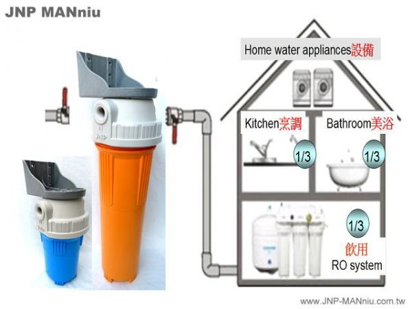 Water Guard Central water purifier