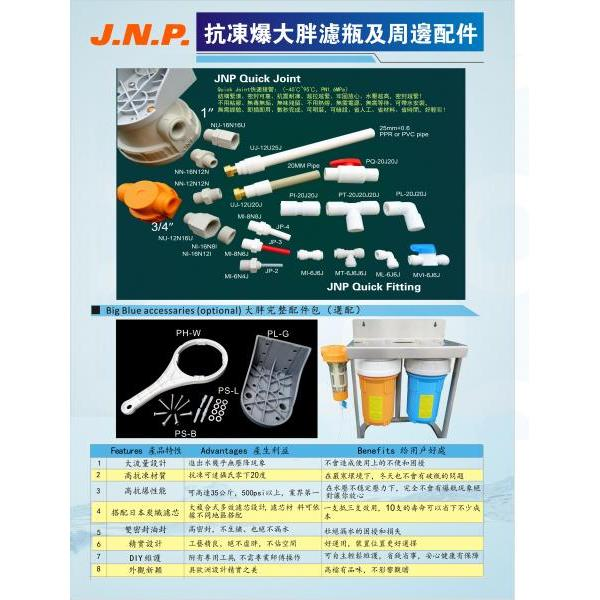 JNP Big Blue series parts